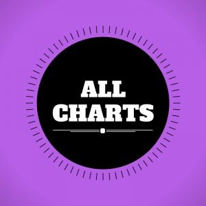 All Charts